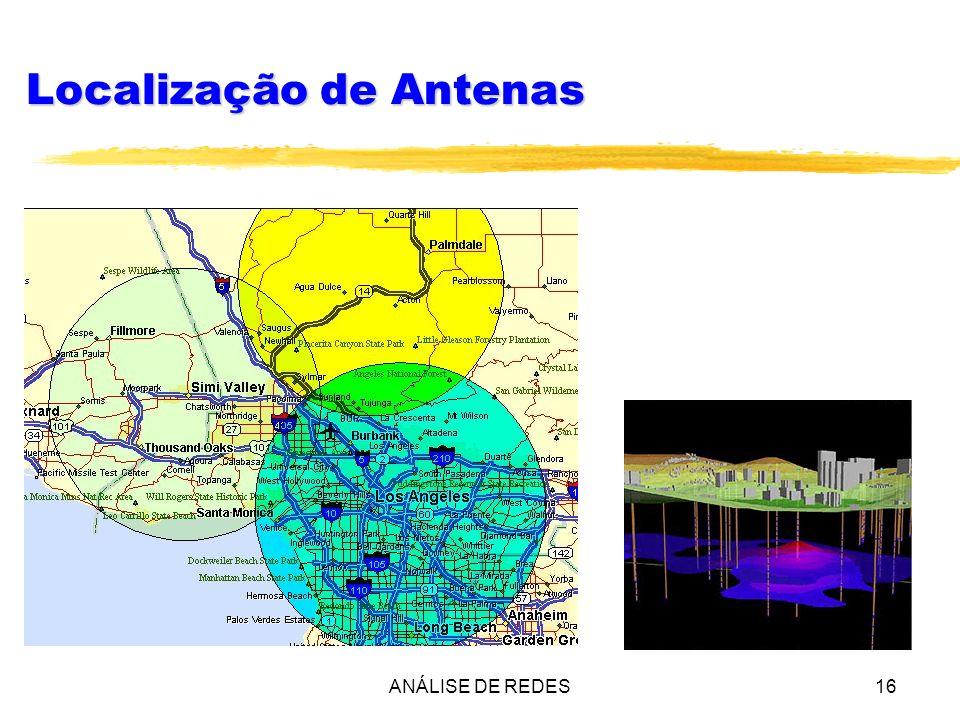 Localização de Antenas