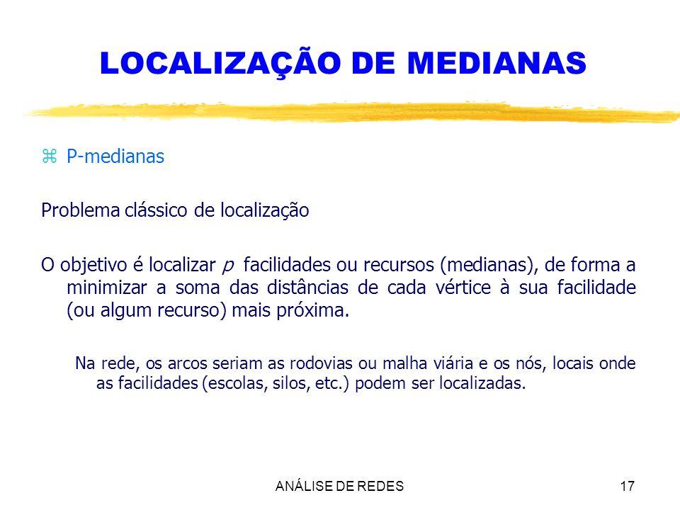 LOCALIZAÇÃO DE MEDIANAS