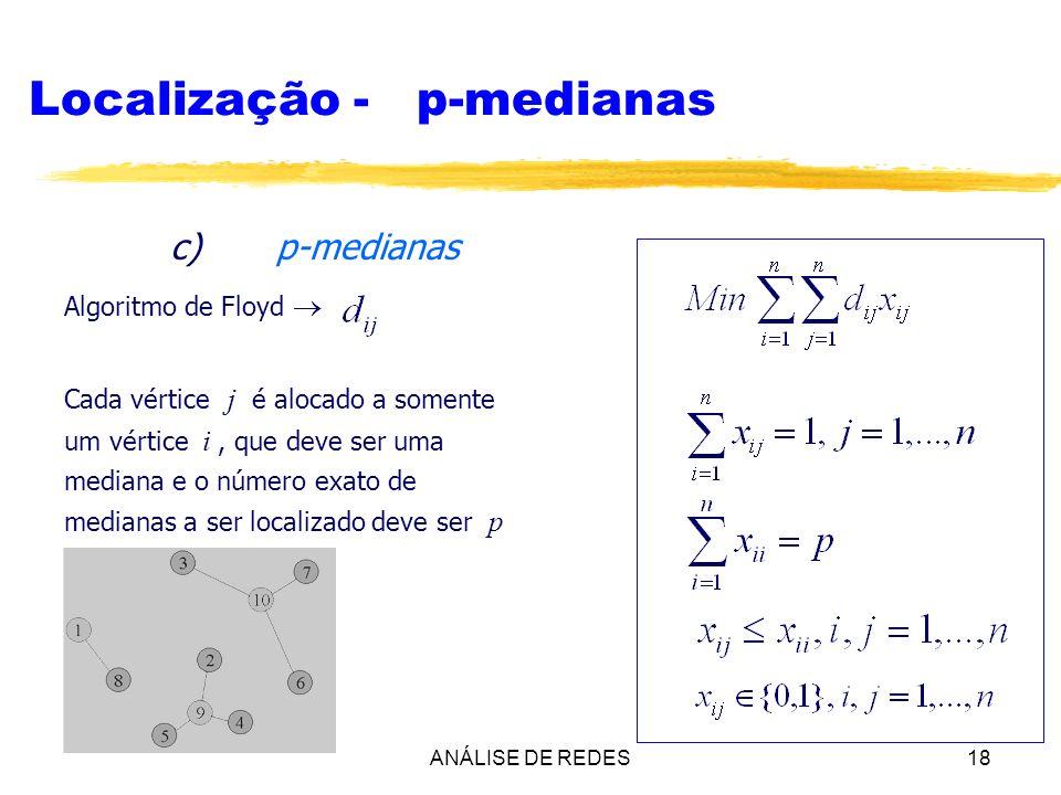 Localização - p-medianas