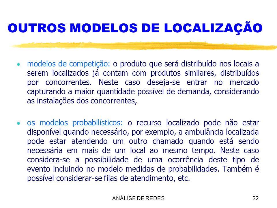 OUTROS MODELOS DE LOCALIZAÇÃO