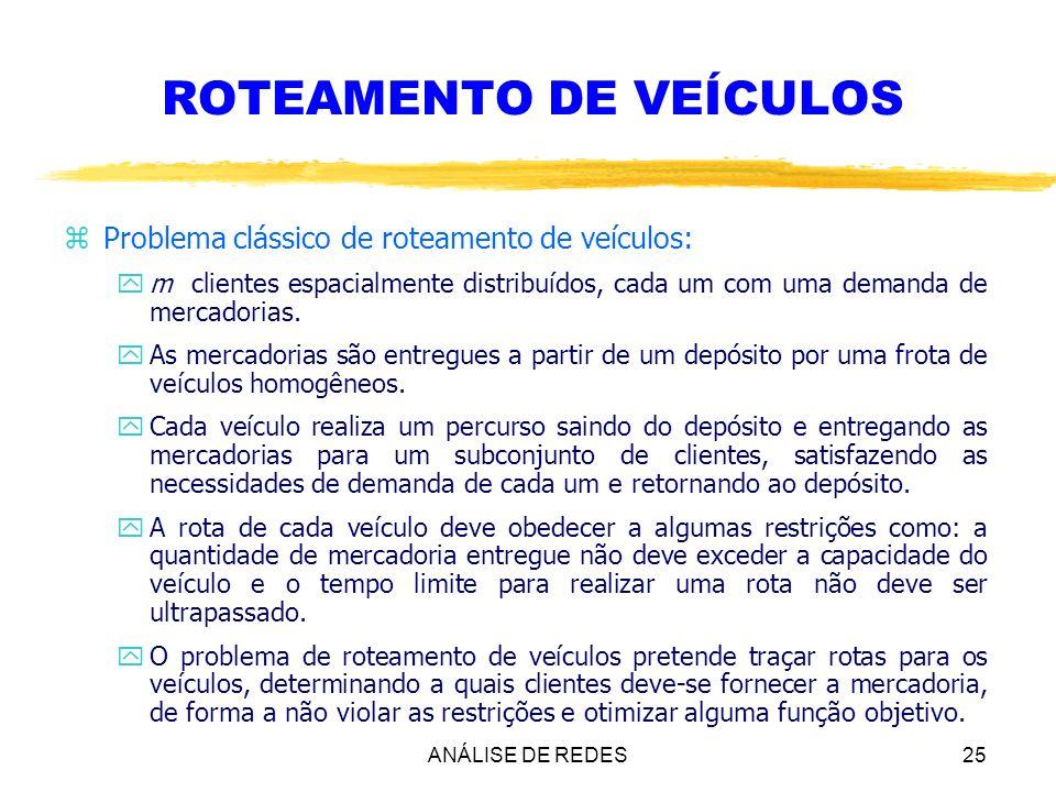 ROTEAMENTO DE VEÍCULOS