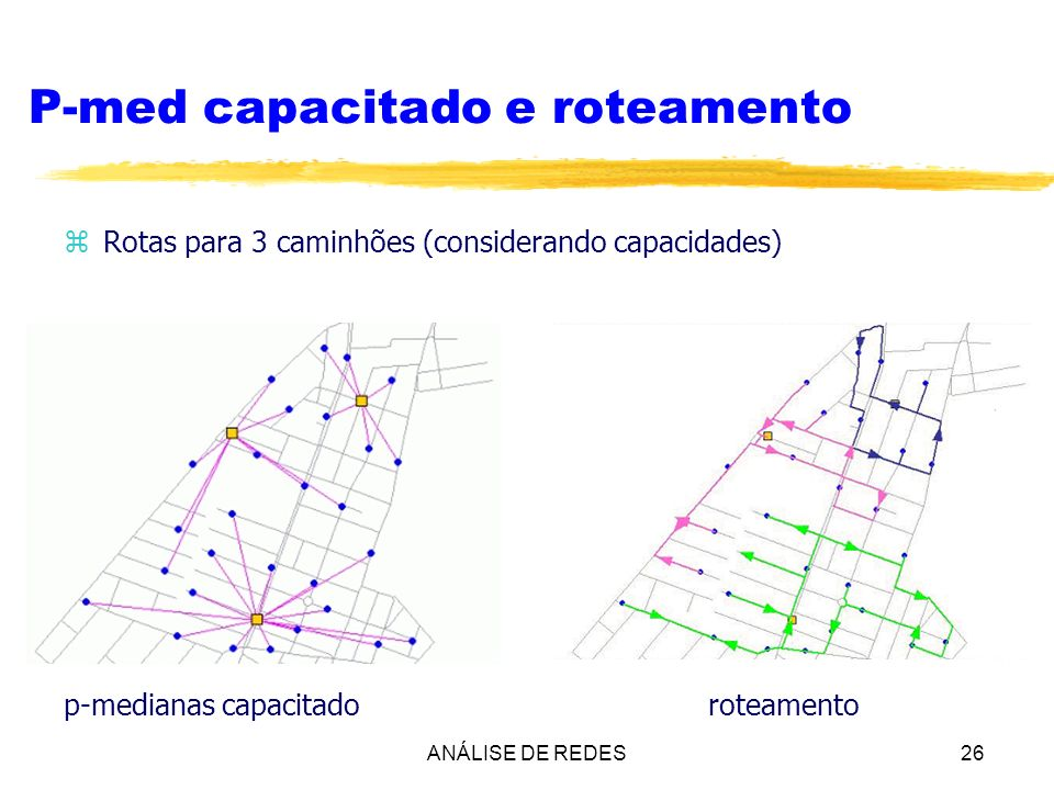 P-med capacitado e roteamento