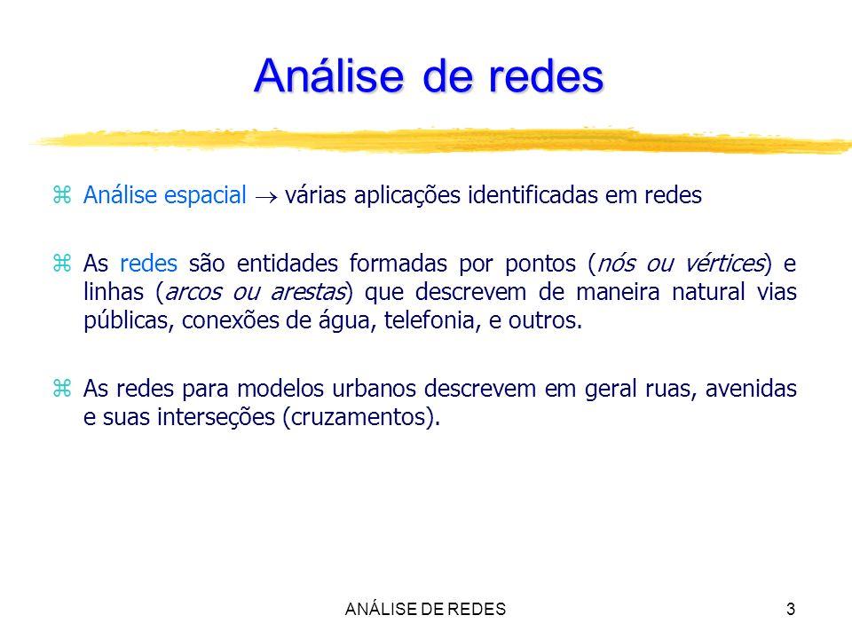 Análise de redes Análise espacial  várias aplicações identificadas em redes.