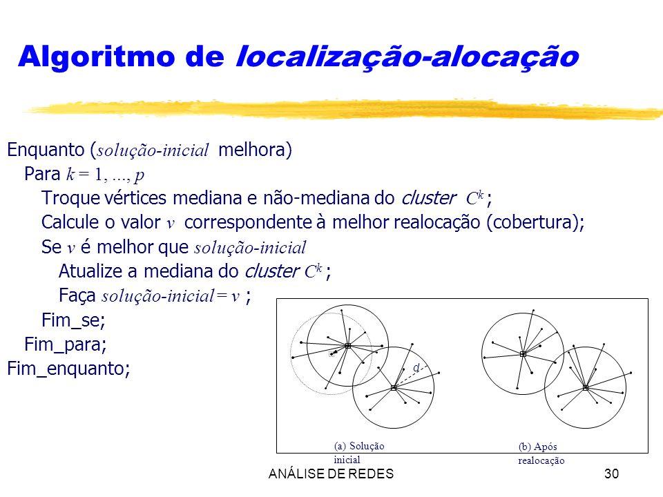 Algoritmo de localização-alocação
