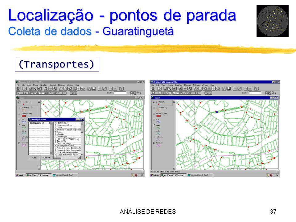 Localização - pontos de parada Coleta de dados - Guaratinguetá