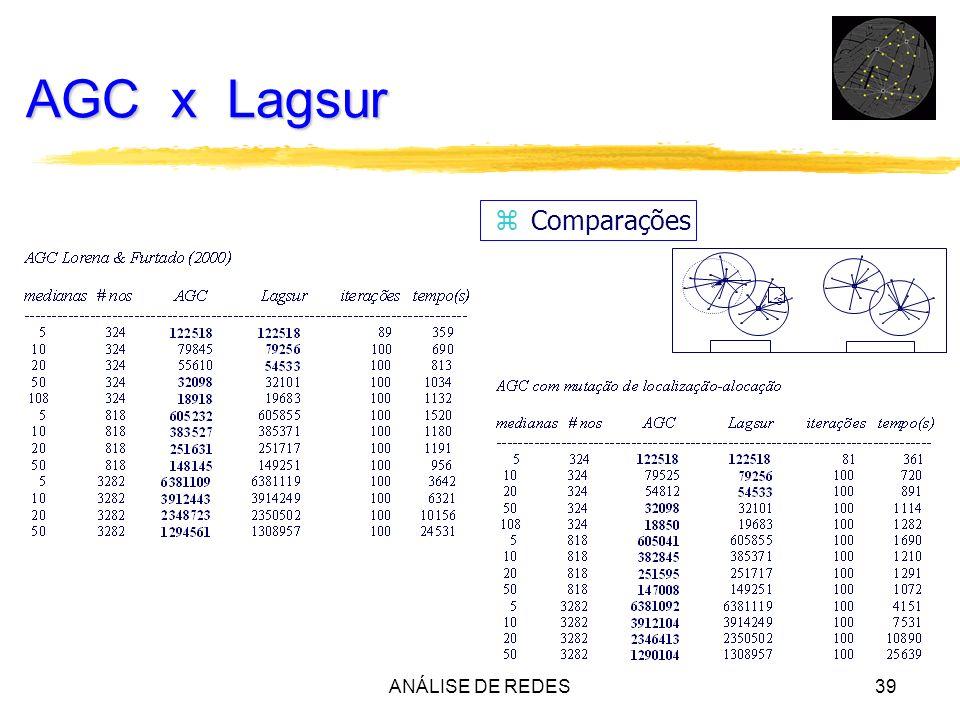 AGC x Lagsur Comparações s ANÁLISE DE REDES