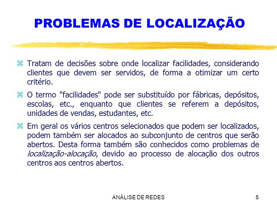 PROBLEMAS DE LOCALIZAÇÃO