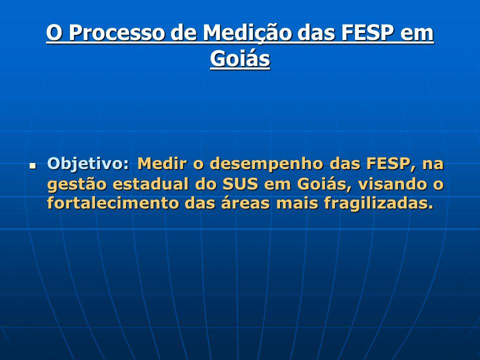 O Processo de Medição das FESP em Goiás
