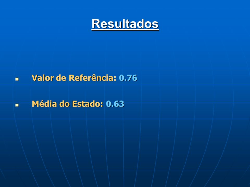 Resultados Valor de Referência: 0.76 Média do Estado: 0.63