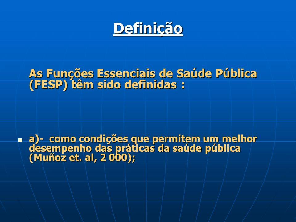 Definição As Funções Essenciais de Saúde Pública (FESP) têm sido definidas :