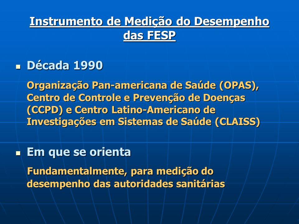 Instrumento de Medição do Desempenho das FESP