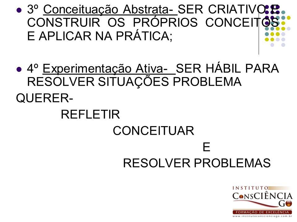 3º Conceituação Abstrata- SER CRIATIVO E CONSTRUIR OS PRÓPRIOS CONCEITOS E APLICAR NA PRÁTICA;