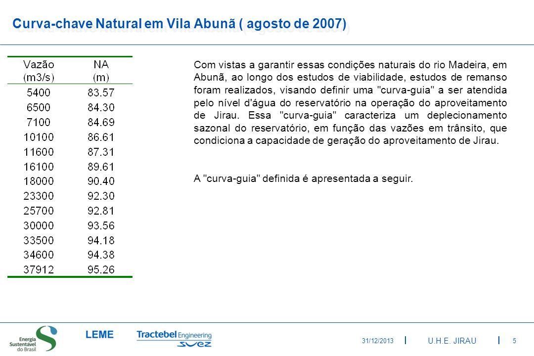 Curva-chave Natural em Vila Abunã ( agosto de 2007)