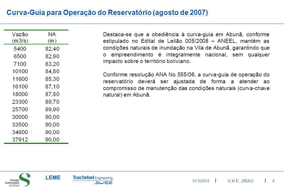Curva-Guia para Operação do Reservatório (agosto de 2007)
