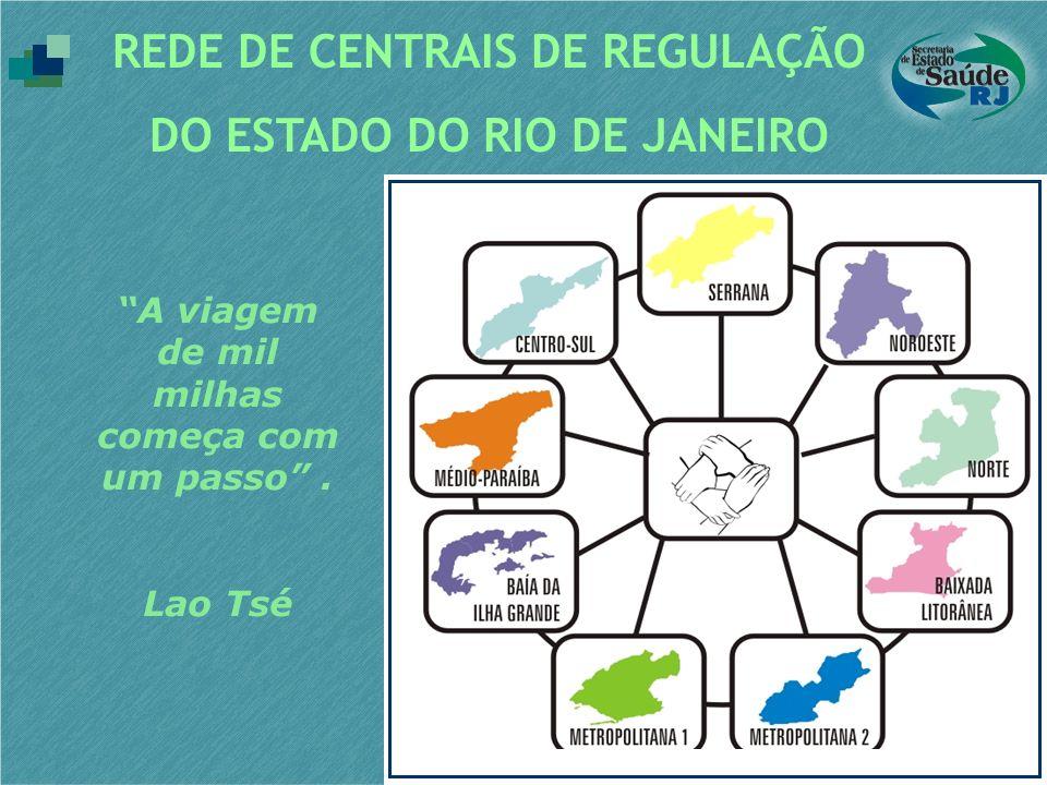 REDE DE CENTRAIS DE REGULAÇÃO DO ESTADO DO RIO DE JANEIRO