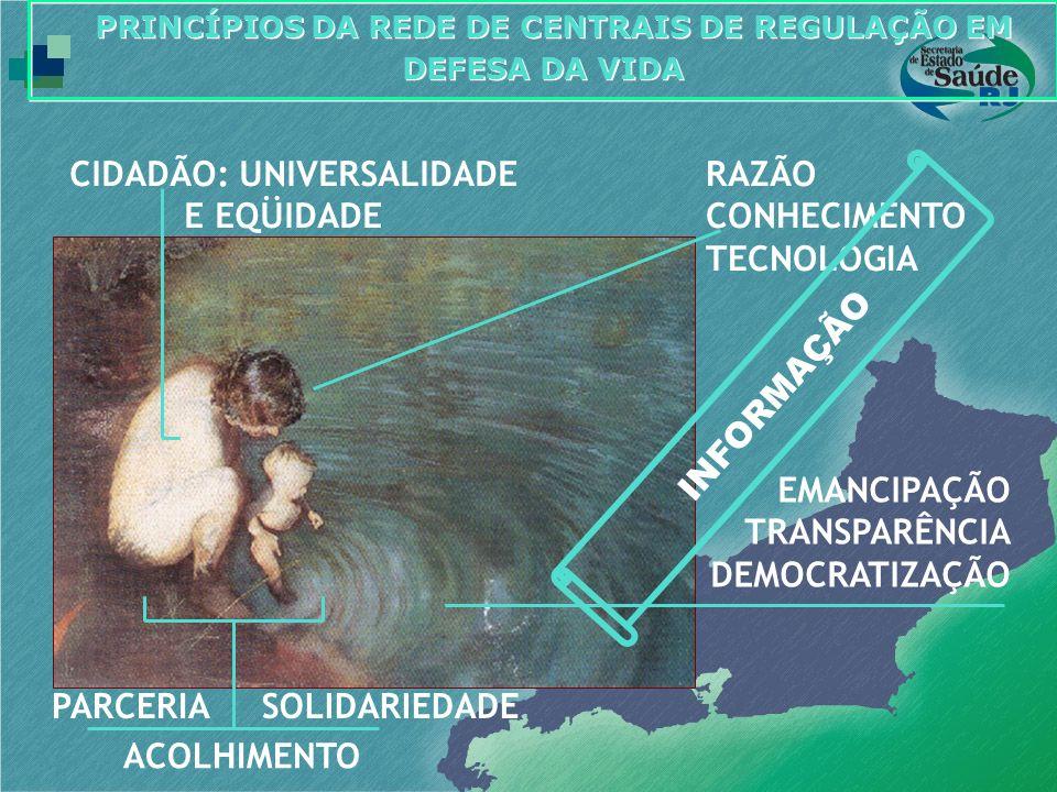 CIDADÃO: UNIVERSALIDADE E EQÜIDADE RAZÃO CONHECIMENTO TECNOLOGIA