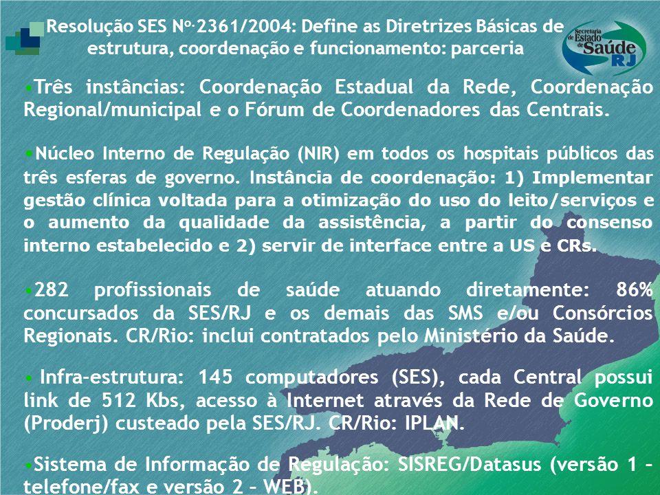 Resolução SES No.2361/2004: Define as Diretrizes Básicas de estrutura, coordenação e funcionamento: parceria