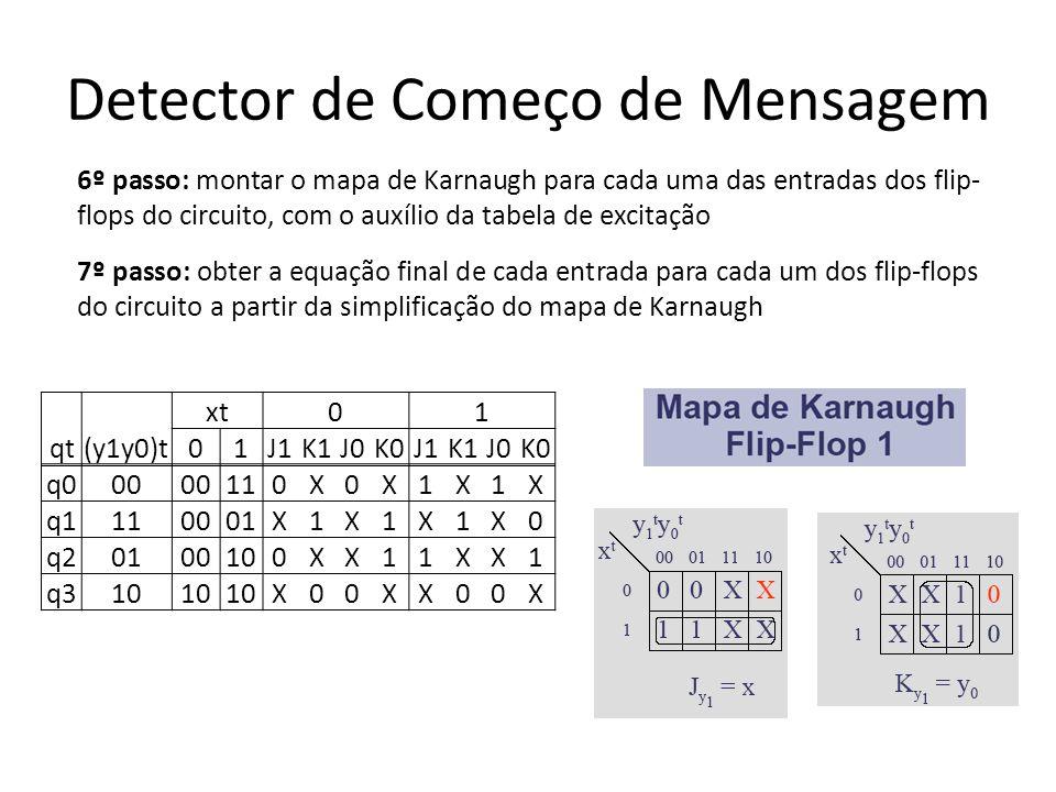 Detector de Começo de Mensagem
