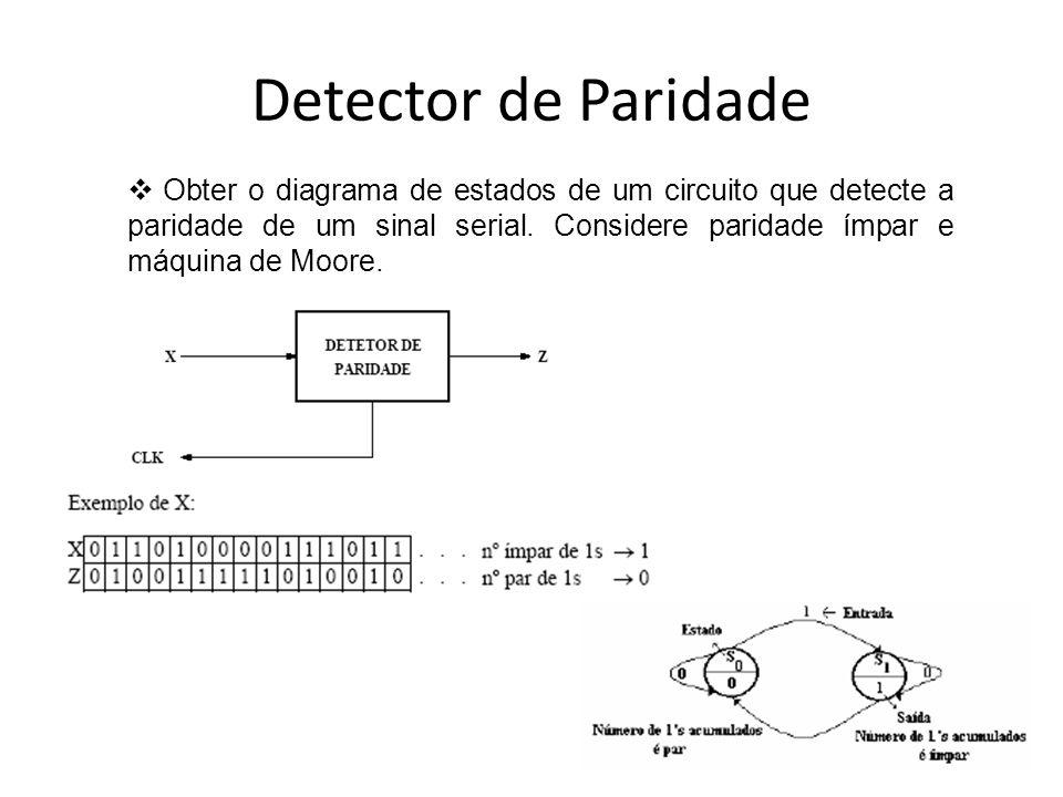 Detector de Paridade
