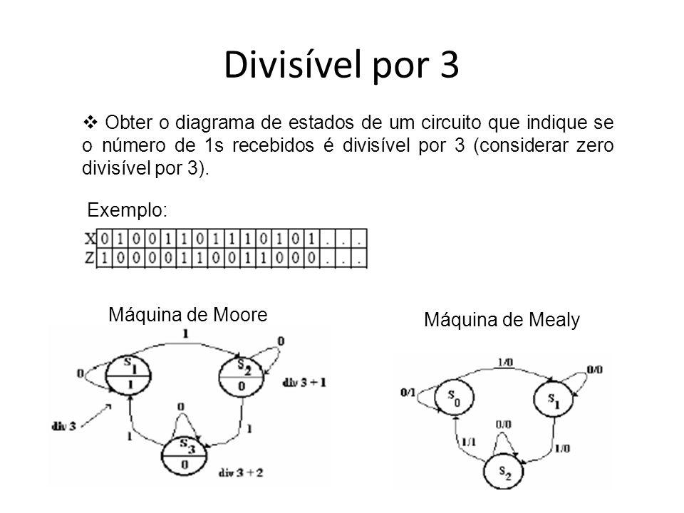 Divisível por 3