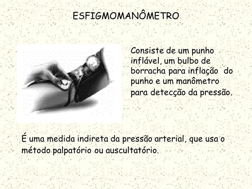 ESFIGMOMANÔMETRO Consiste de um punho inflável, um bulbo de borracha para inflação do punho e um manômetro para detecção da pressão.