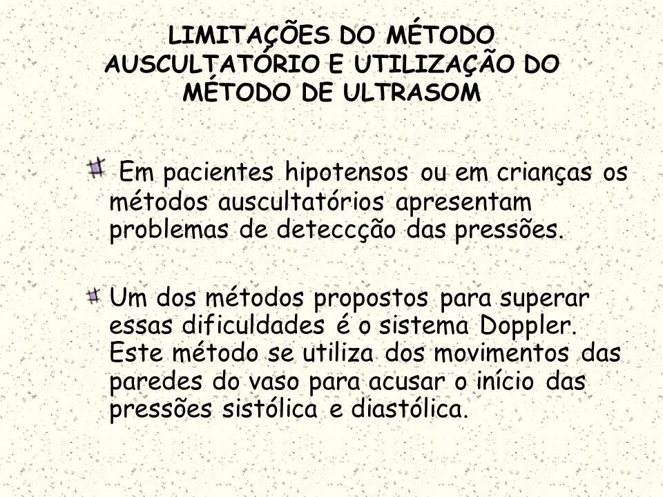 LIMITAÇÕES DO MÉTODO AUSCULTATÓRIO E UTILIZAÇÃO DO MÉTODO DE ULTRASOM