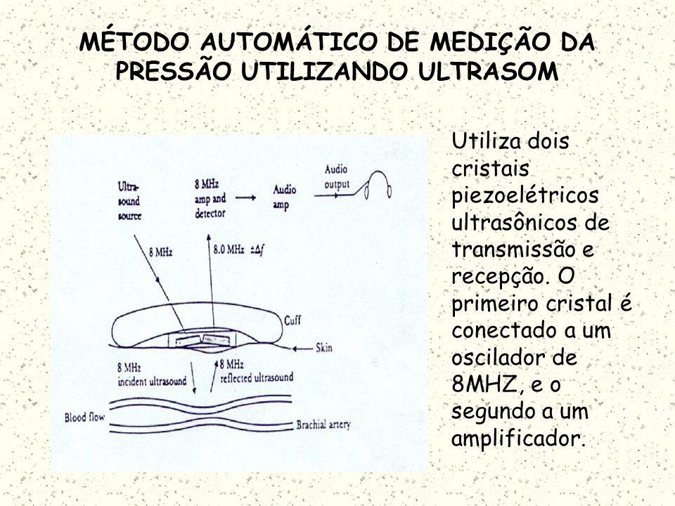 MÉTODO AUTOMÁTICO DE MEDIÇÃO DA PRESSÃO UTILIZANDO ULTRASOM
