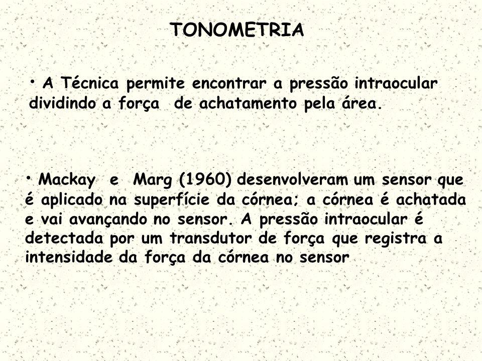 TONOMETRIA A Técnica permite encontrar a pressão intraocular dividindo a força de achatamento pela área.