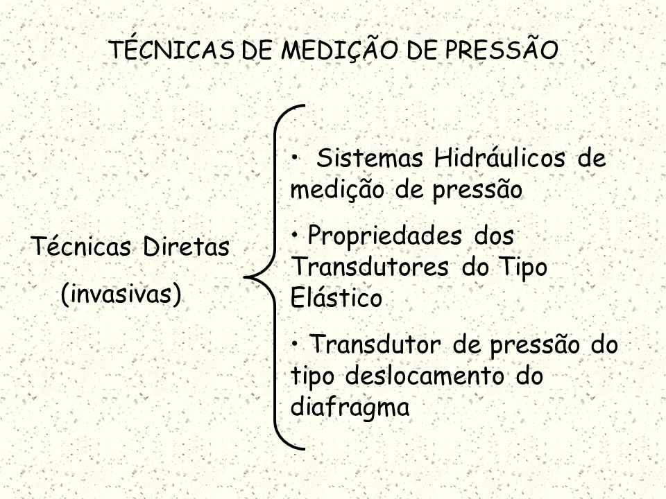 TÉCNICAS DE MEDIÇÃO DE PRESSÃO