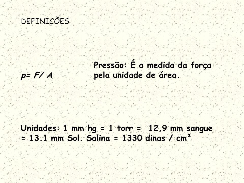 Pressão: É a medida da força pela unidade de área. p= F/ A