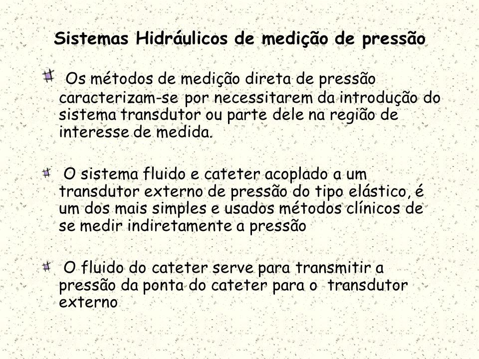 Sistemas Hidráulicos de medição de pressão