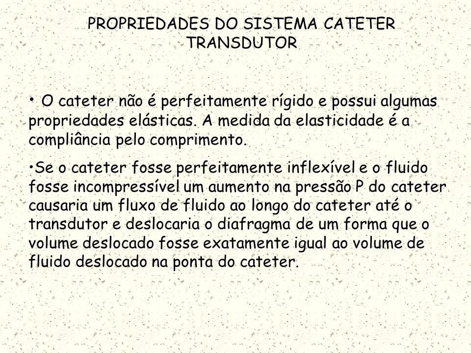 PROPRIEDADES DO SISTEMA CATETER TRANSDUTOR