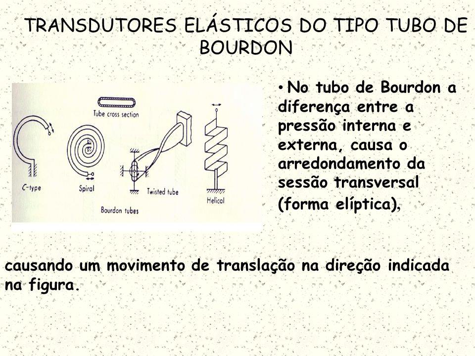 TRANSDUTORES ELÁSTICOS DO TIPO TUBO DE BOURDON