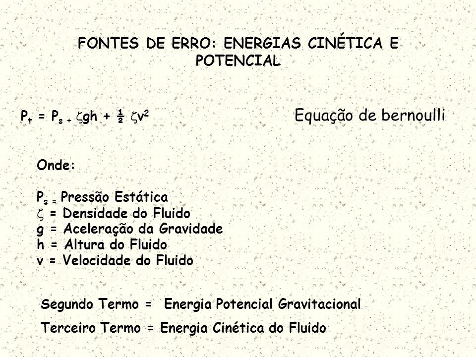 FONTES DE ERRO: ENERGIAS CINÉTICA E POTENCIAL