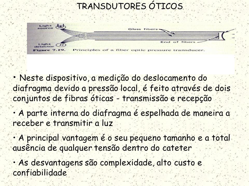 TRANSDUTORES ÓTICOS