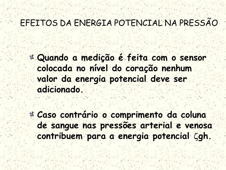 EFEITOS DA ENERGIA POTENCIAL NA PRESSÃO