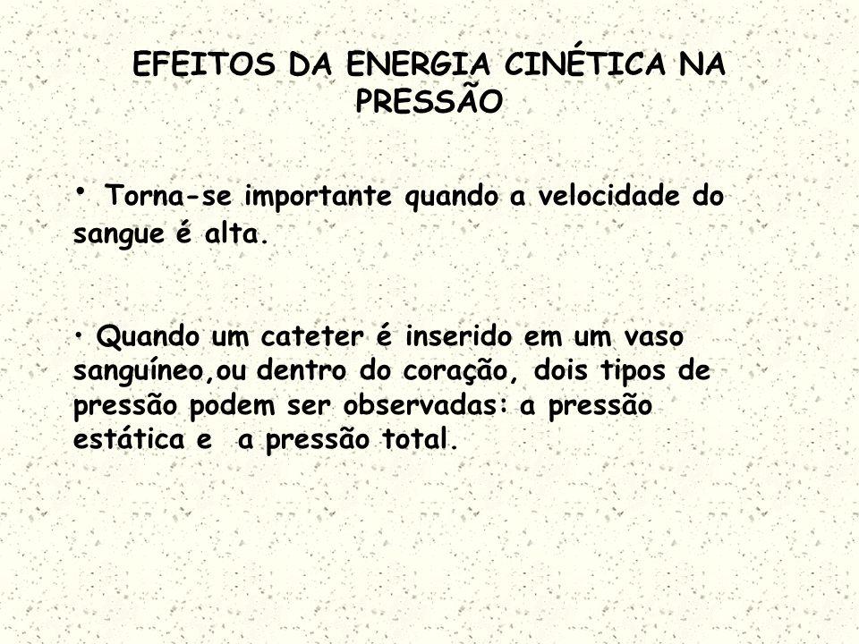EFEITOS DA ENERGIA CINÉTICA NA PRESSÃO