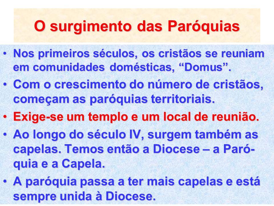 O surgimento das Paróquias