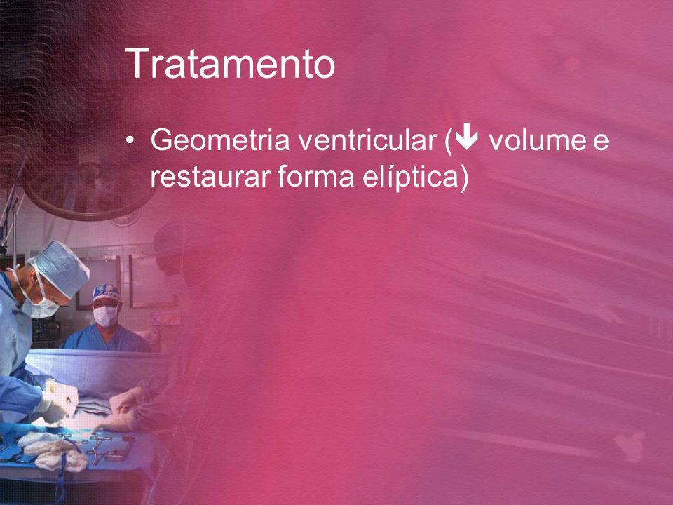 Tratamento Geometria ventricular ( volume e restaurar forma elíptica)