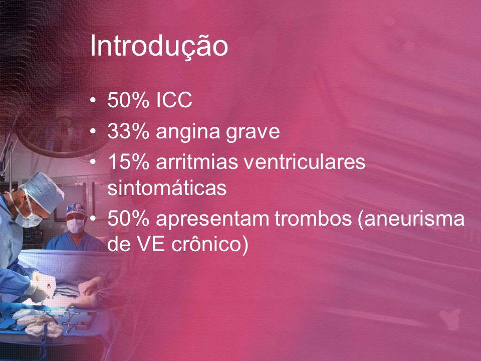 Introdução 50% ICC 33% angina grave