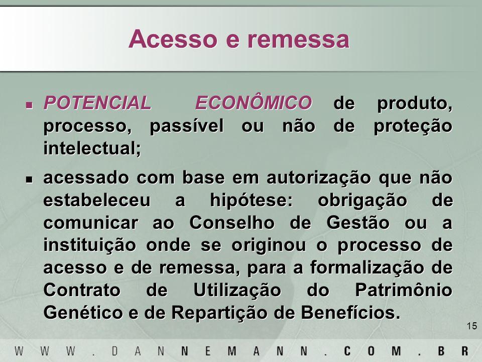 Acesso e remessa POTENCIAL ECONÔMICO de produto, processo, passível ou não de proteção intelectual;