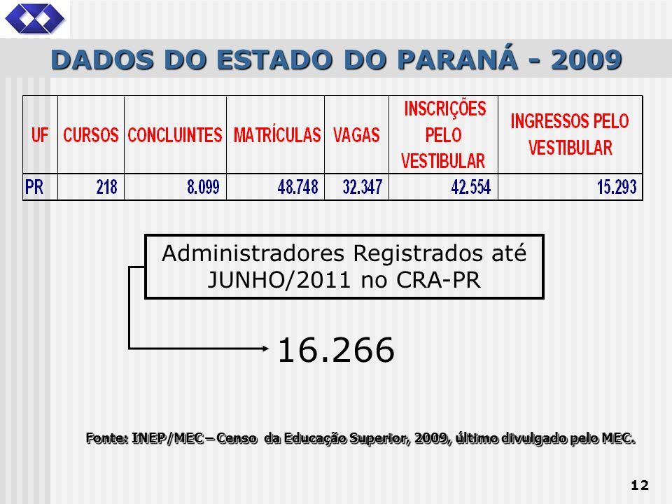DADOS DO ESTADO DO PARANÁ - 2009