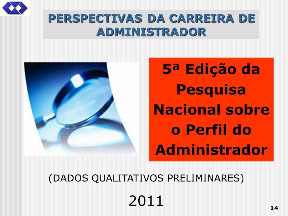 5ª Edição da Pesquisa Nacional sobre o Perfil do Administrador