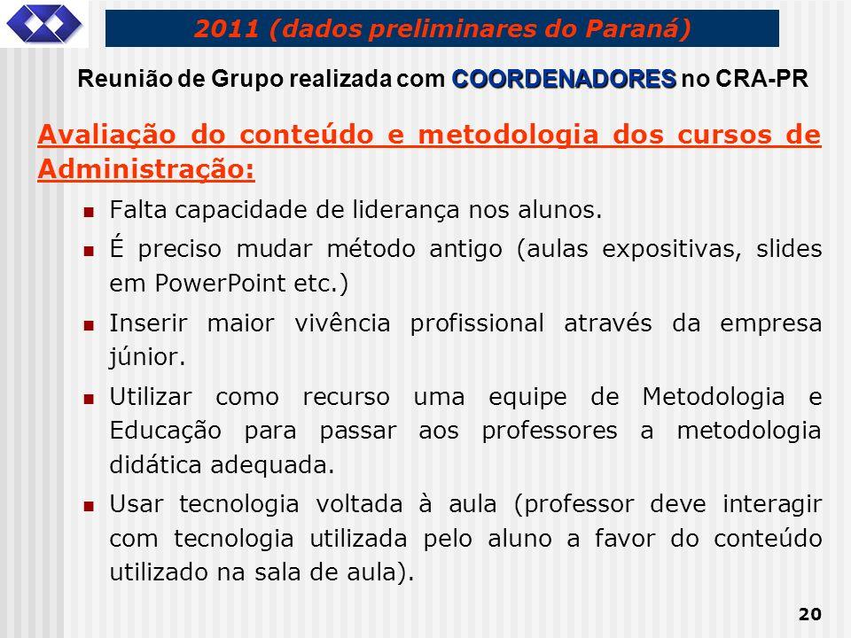Avaliação do conteúdo e metodologia dos cursos de Administração: