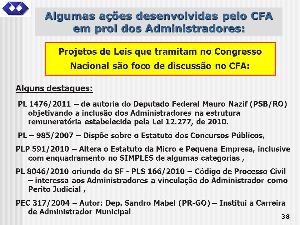 Algumas ações desenvolvidas pelo CFA em prol dos Administradores: