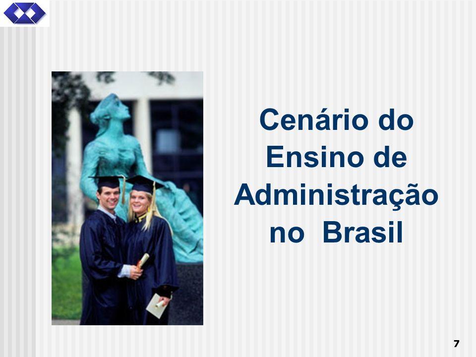 Cenário do Ensino de Administração no Brasil