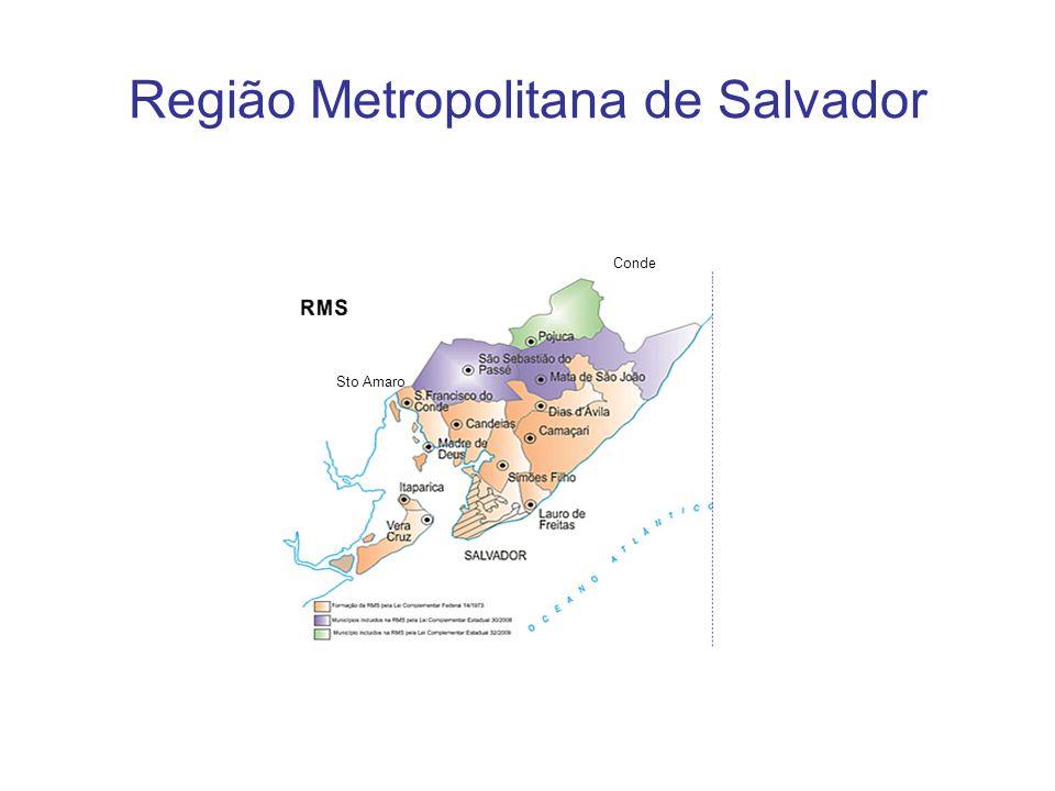 Região Metropolitana de Salvador