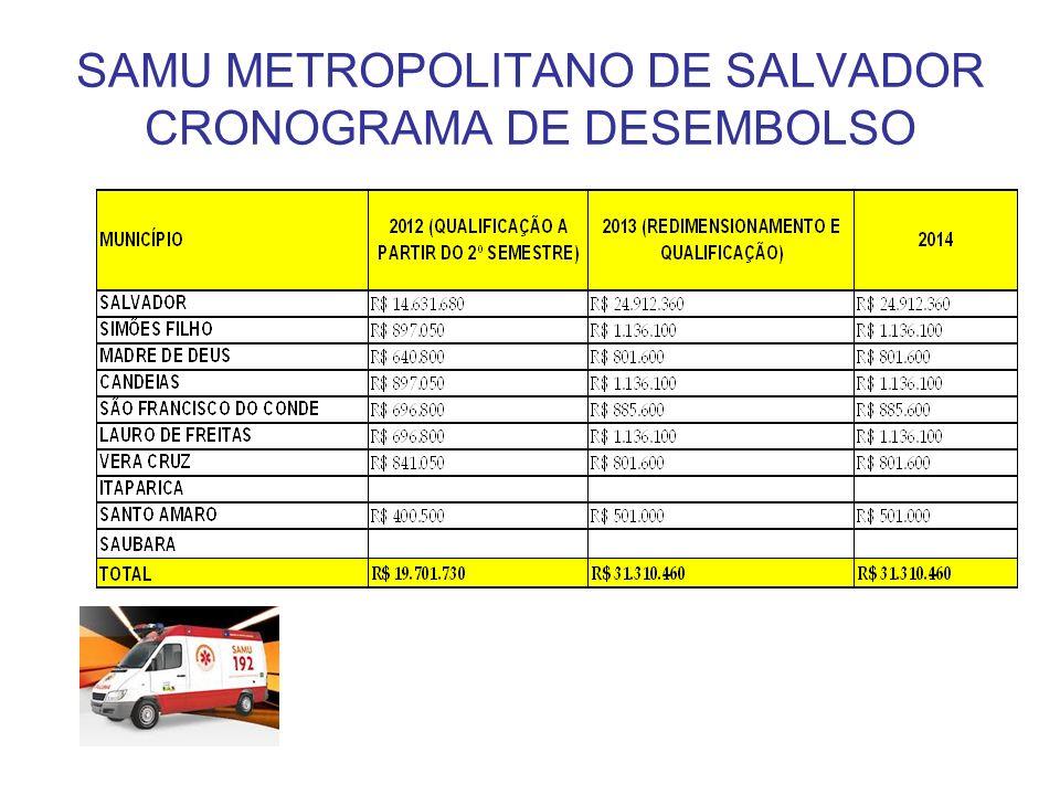SAMU METROPOLITANO DE SALVADOR CRONOGRAMA DE DESEMBOLSO