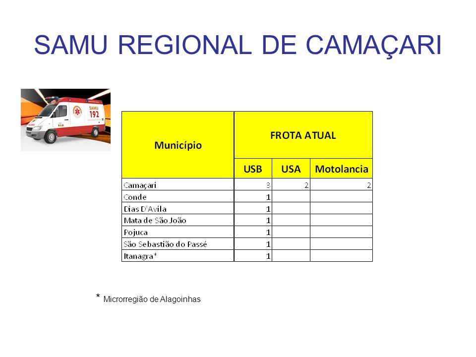 SAMU REGIONAL DE CAMAÇARI
