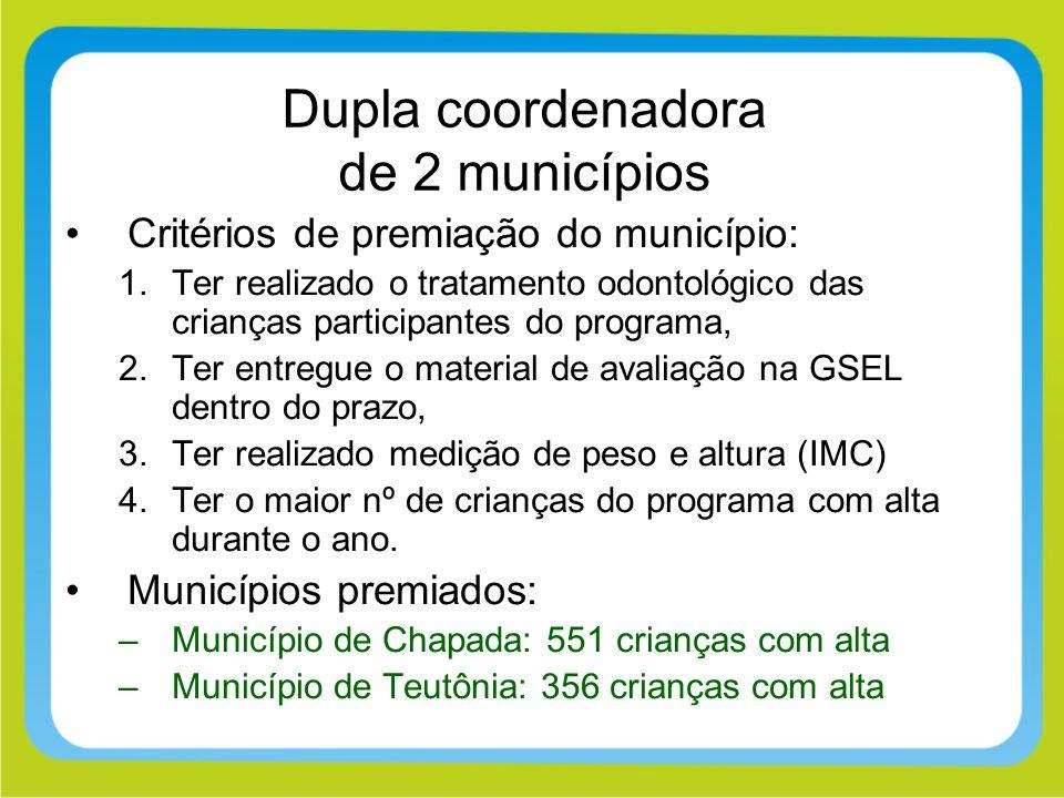 Dupla coordenadora de 2 municípios